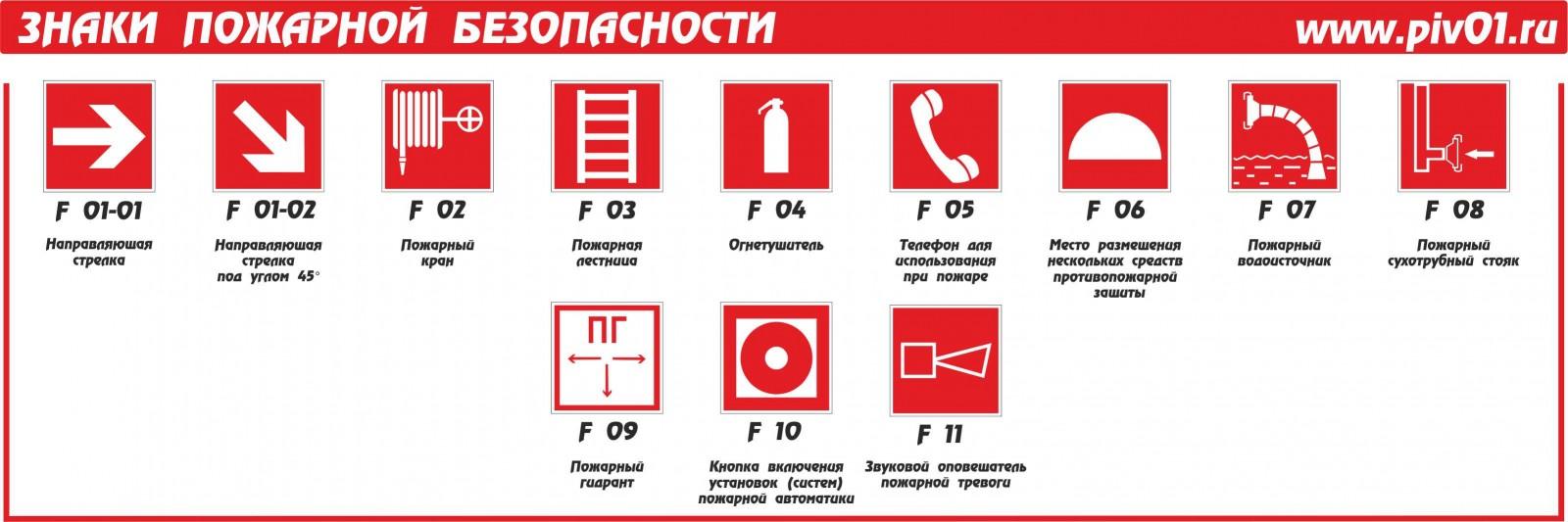 знаки о пожарной безопасности фото